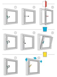 Otevření, ventilace, mikroventilace